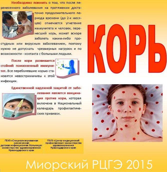 Корь краснуха паротит прививка можно ли контактировать